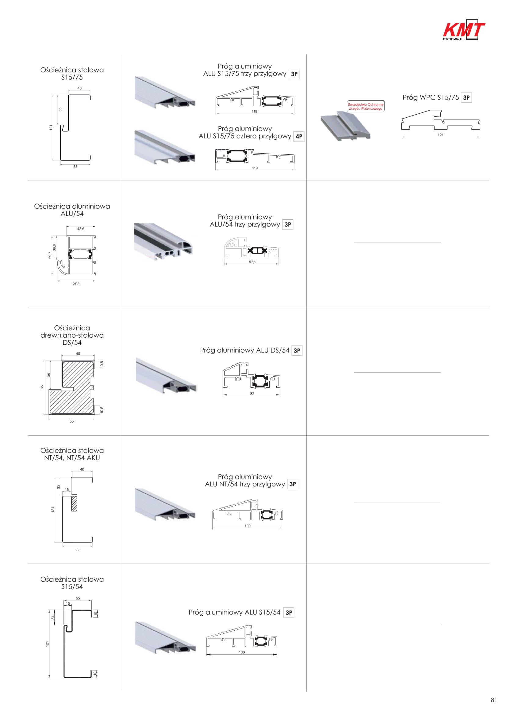 Katalog KMT